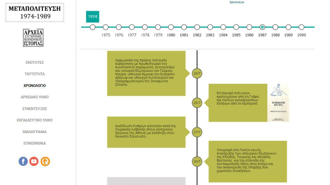 μέθοδοι χρονολογίων εξέλιξη ιστοσελίδα γνωριμιών σε BD